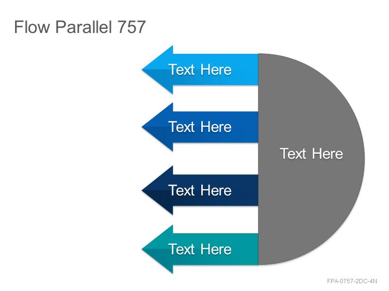 Flow Parallel 757