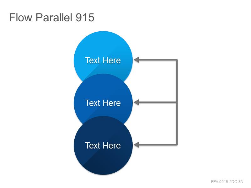 Flow Parallel 915