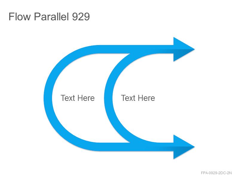 Flow Parallel 929