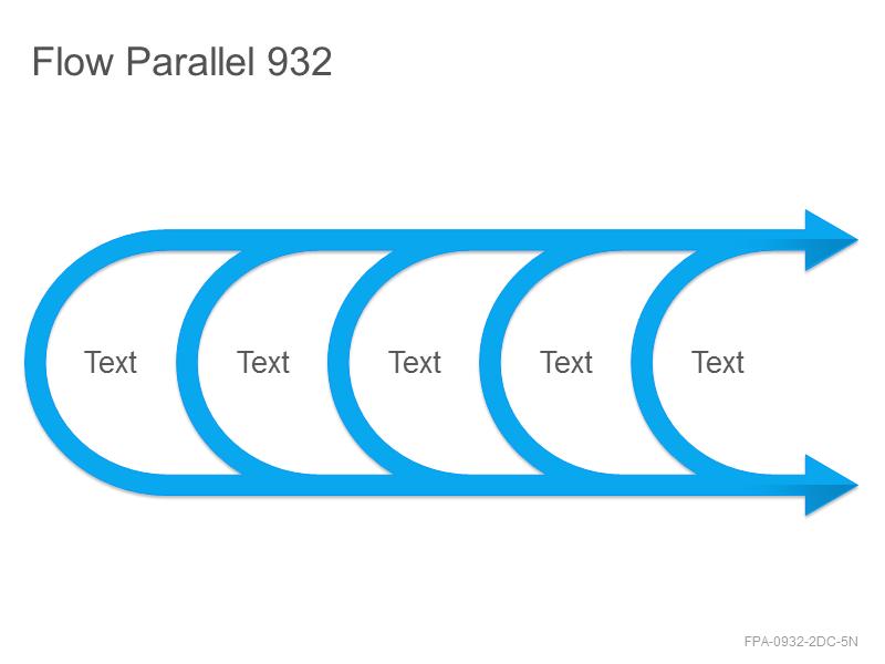 Flow Parallel 932