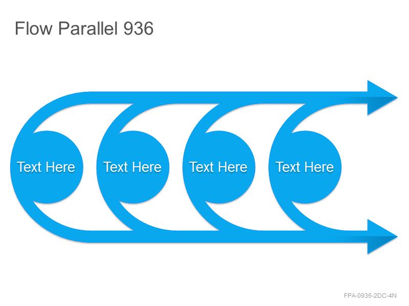 Flow Parallel 936