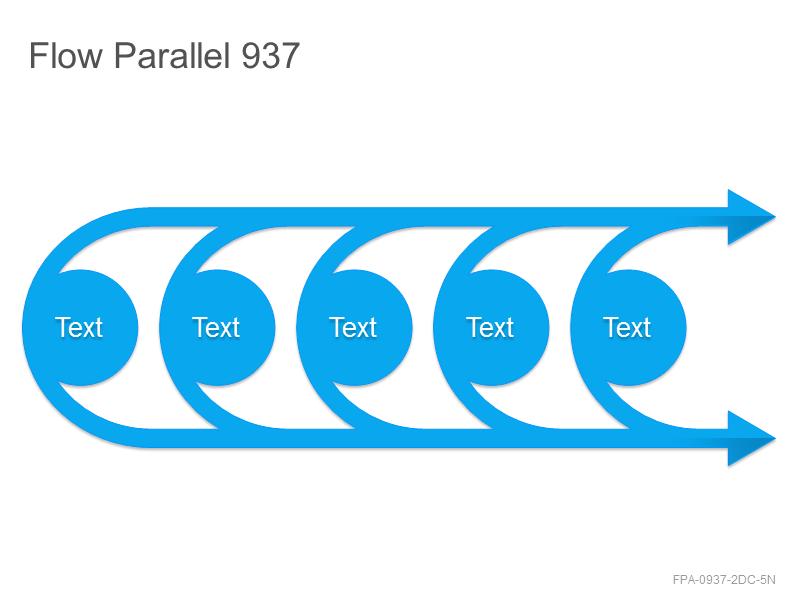 Flow Parallel 937