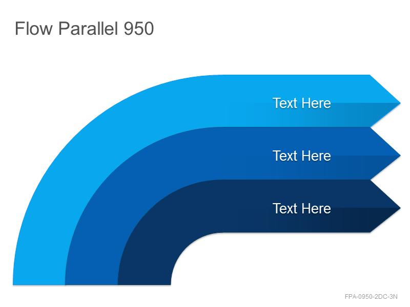 Flow Parallel 950