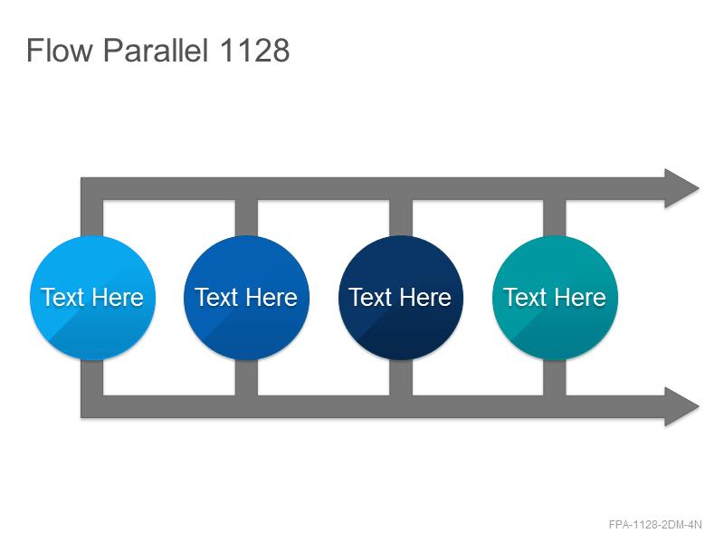 Flow Parallel 1128