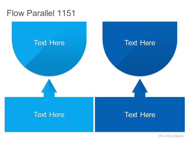 Flow Parallel 1151
