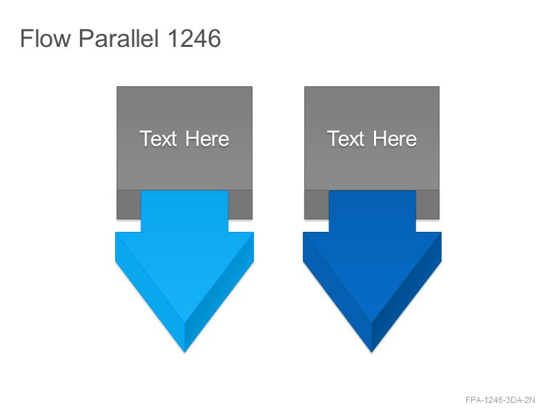 Flow Parallel 1246