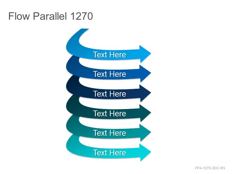 Flow Parallel 1270