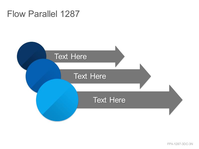 Flow Parallel 1287