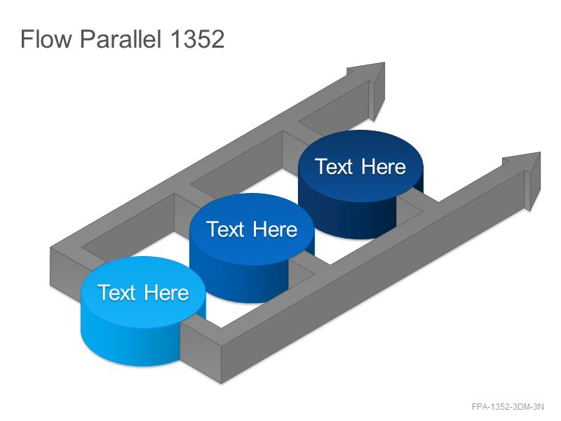 Flow Parallel 1352