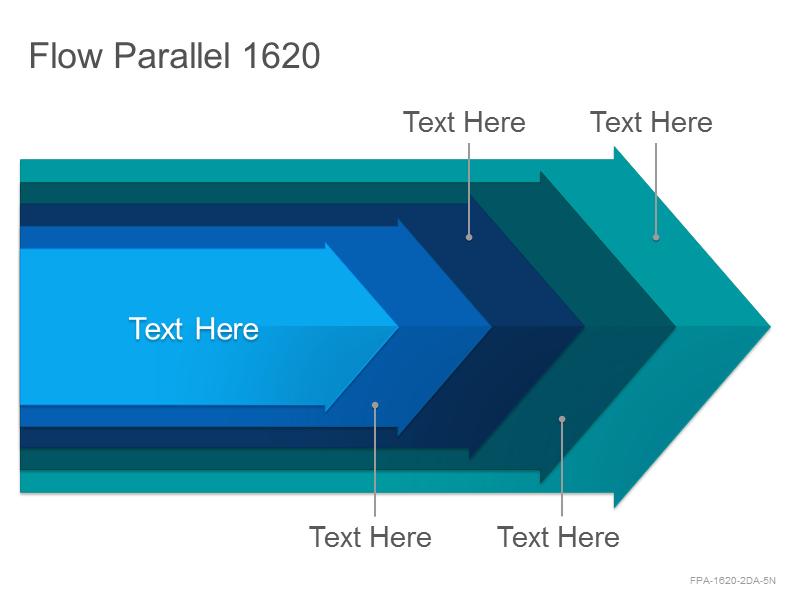 Flow Parallel 1620