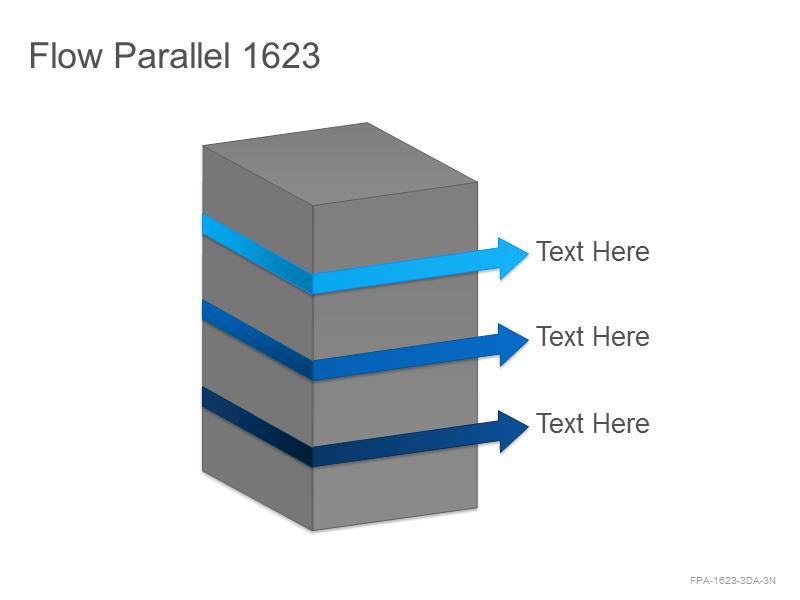 Flow Parallel 1623