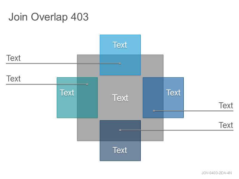 Join Overlap 403
