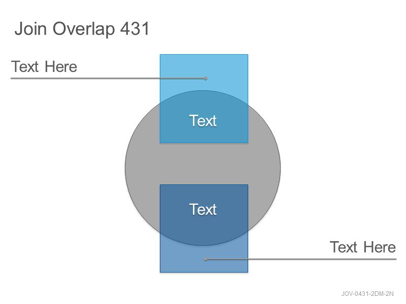 Join Overlap 431