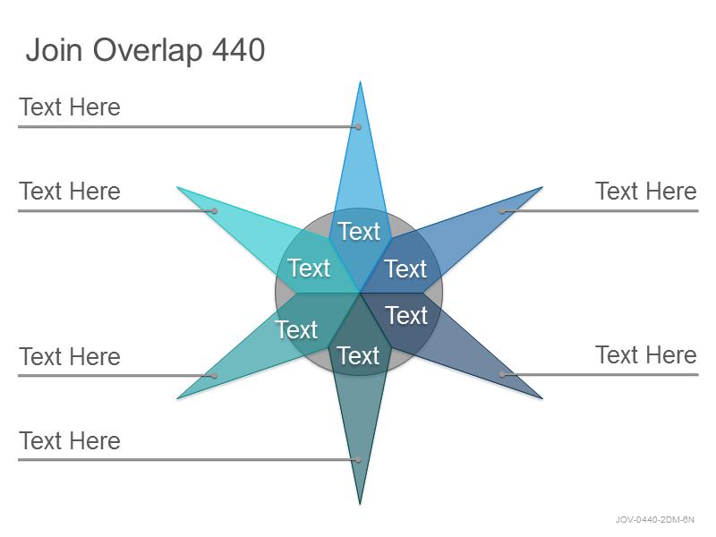 Join Overlap 440