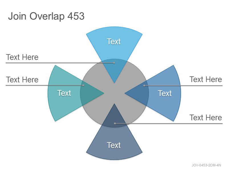 Join Overlap 453
