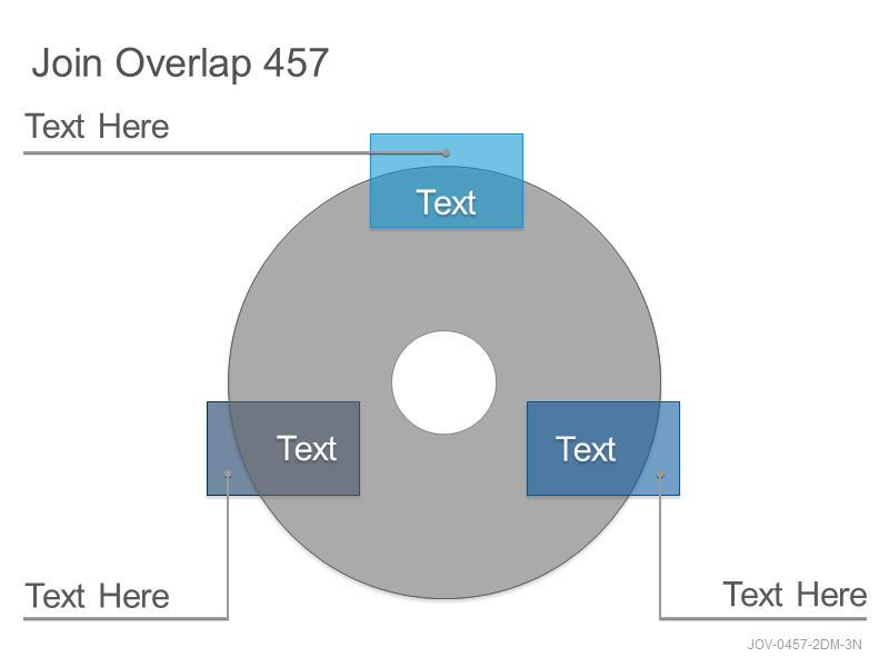 Join Overlap 457