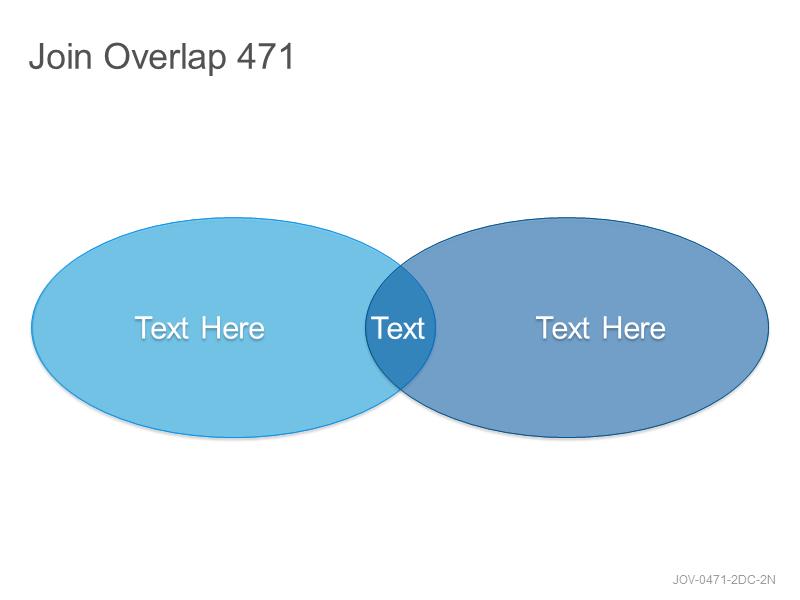 Join Overlap 471