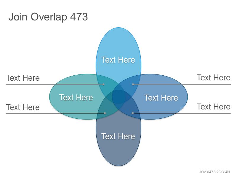 Join Overlap 473