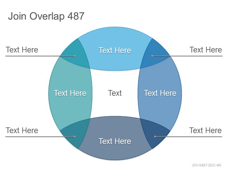 Join Overlap 487