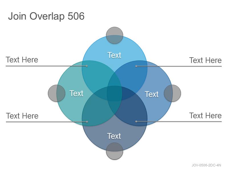 Join Overlap 506