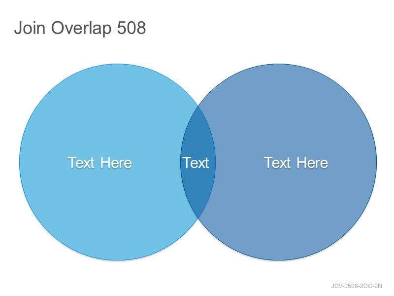 Join Overlap 508