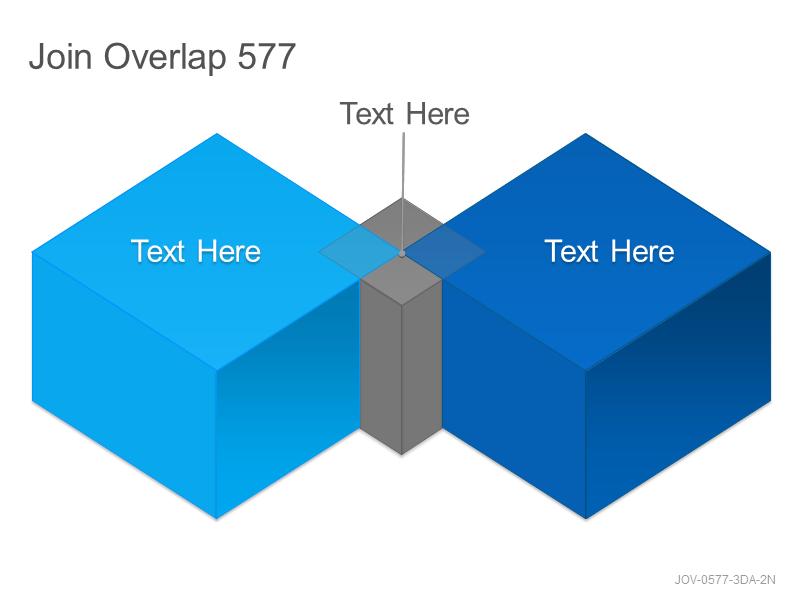 Join Overlap 577