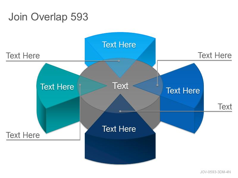 Join Overlap 593