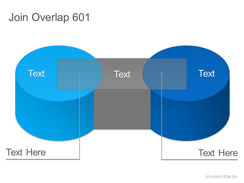 Join Overlap 601