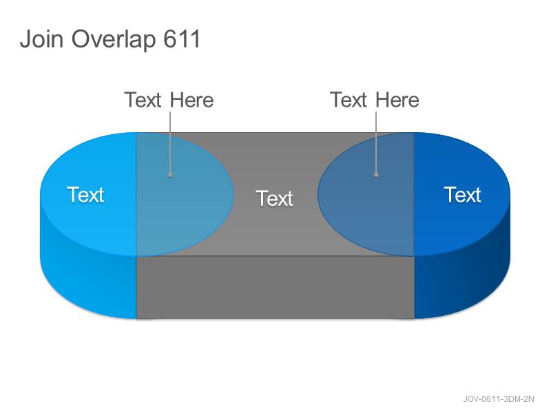 Join Overlap 611