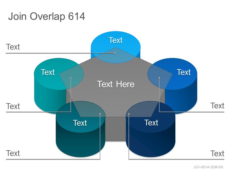 Join Overlap 614