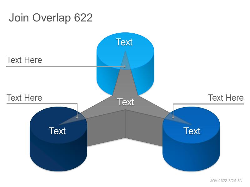 Join Overlap 622