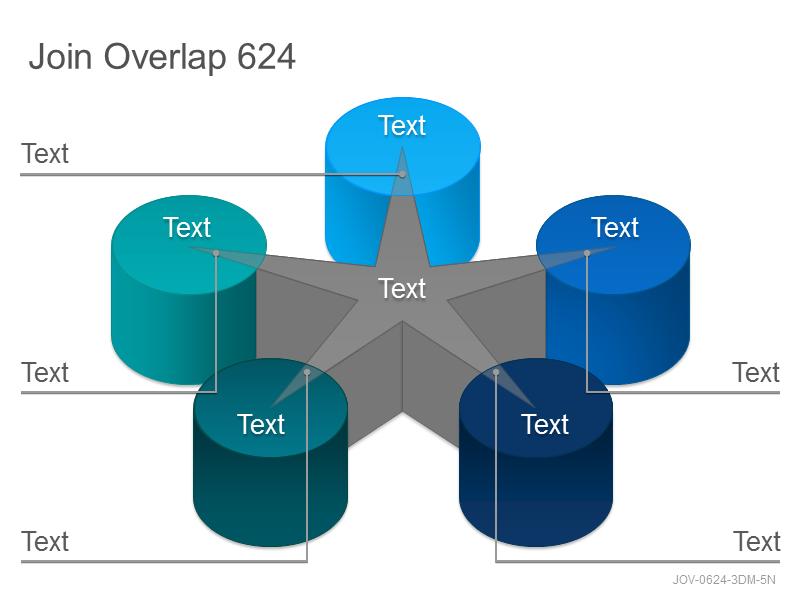 Join Overlap 624