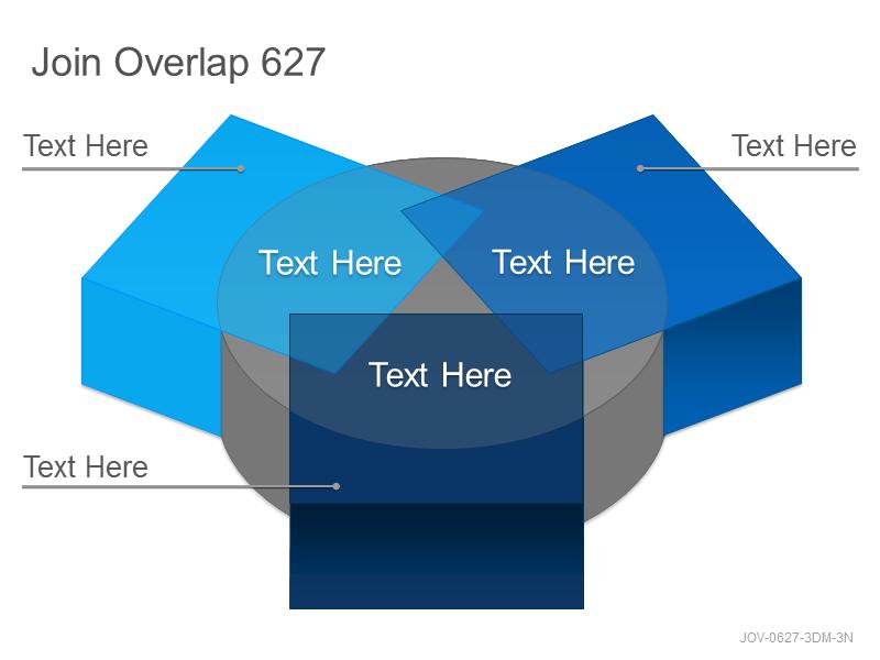 Join Overlap 627