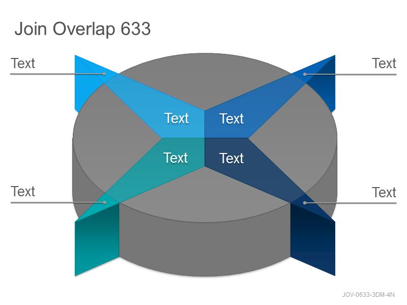 Join Overlap 633