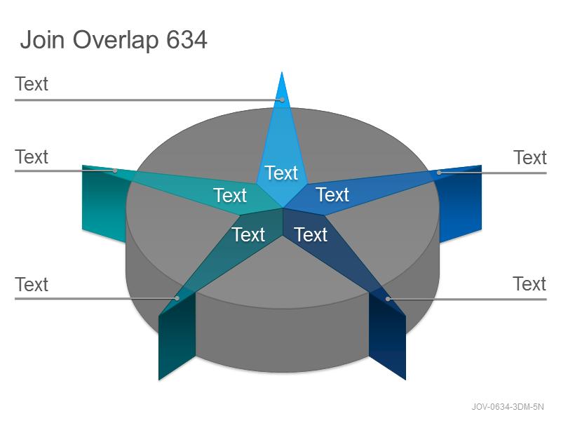 Join Overlap 634