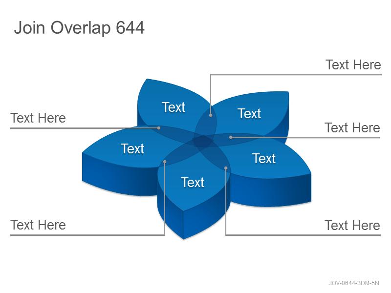 Join Overlap 644