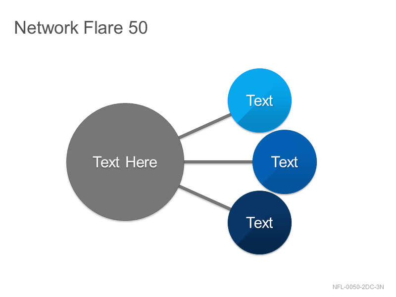 Network Flare 50