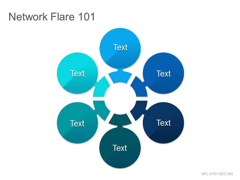 Network Flare 101