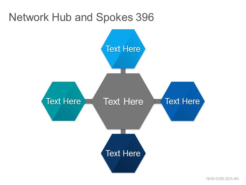 Network Hub & Spokes 396