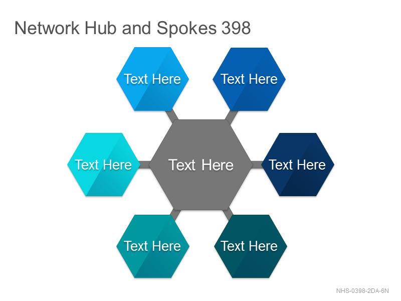 Network Hub & Spokes 398