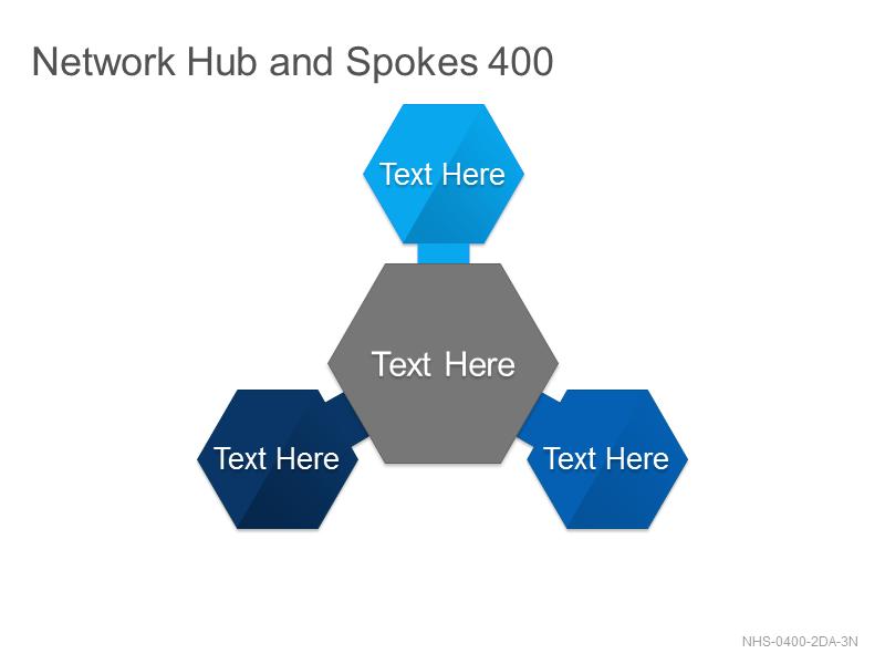 Network Hub & Spokes 400