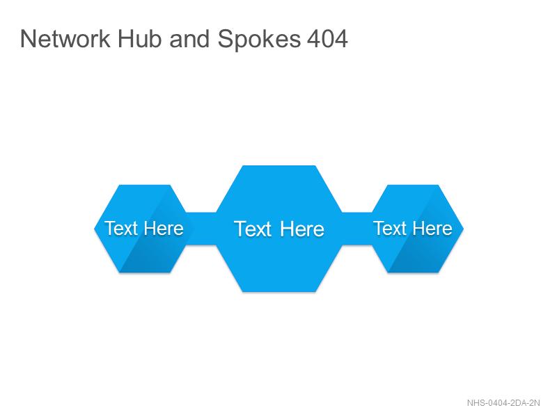 Network Hub & Spokes 404
