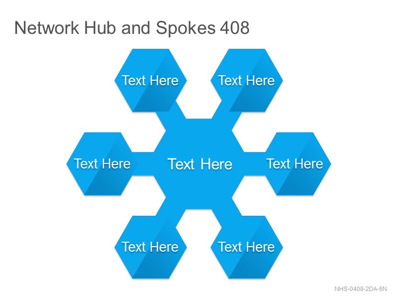 Network Hub & Spokes 408