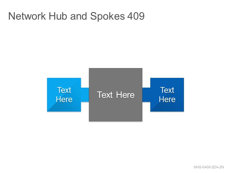 Network Hub & Spokes 409