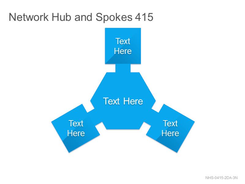 Network Hub & Spokes 415