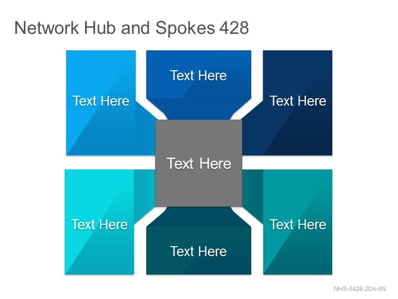 Network Hub & Spokes 428