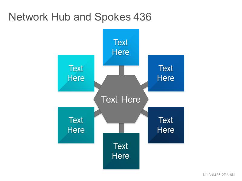 Network Hub & Spokes 436