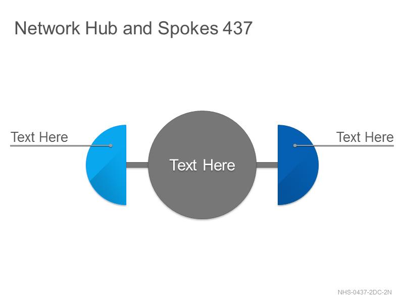 Network Hub & Spokes 437