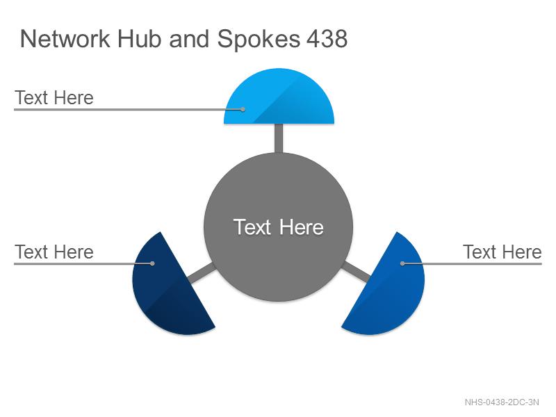 Network Hub & Spokes 438