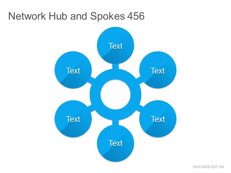 Network Hub & Spokes 456